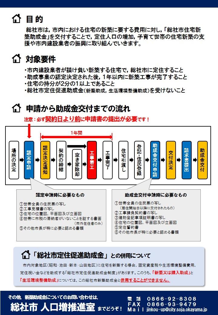 shintiku021